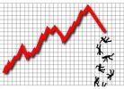 grafic scădere