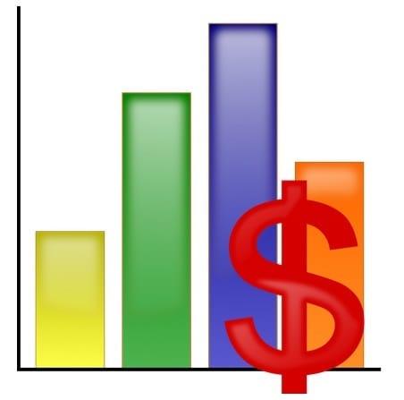 grafic buget